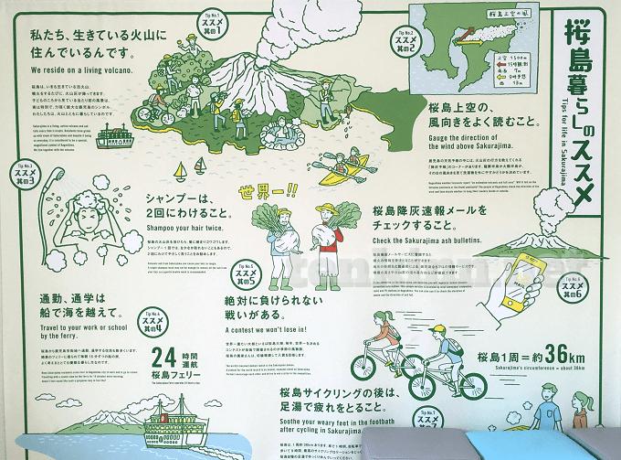 有村溶岩展望所で桜島を知る